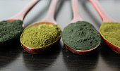 Spirulina and Chorella supplement powder