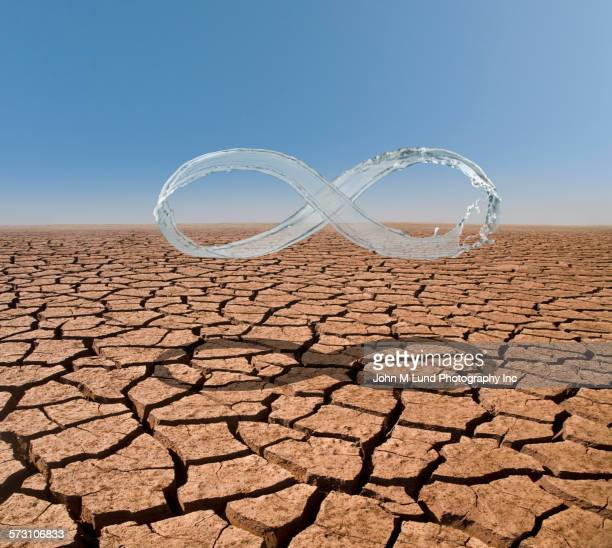Splashing water in infinity symbol over dry desert landscape