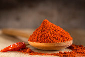Spoon filled with red hot paprika powder and red hot chili pepper over wooden background