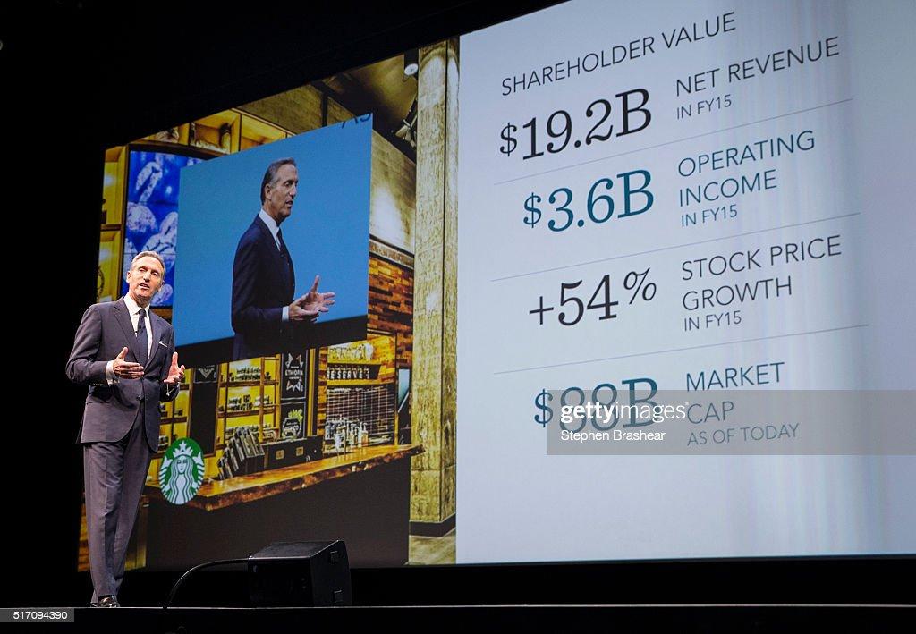starbucks expansion into china Starbucks expansion introduction starbucks goes to china number of starbucks  in china 2000 1500 1500 1000 500 0 361 406 496 646.