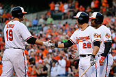 Steve Pearce of the Baltimore Orioles congratulates Chris Davis after he hit a two run homer against the Toronto Blue Jays during the first inning at...