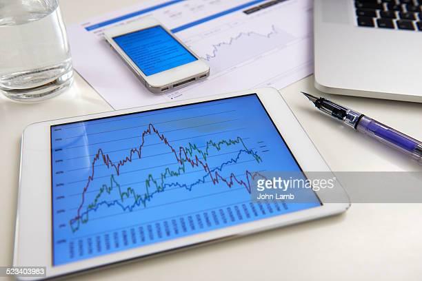 Stock analysis technology