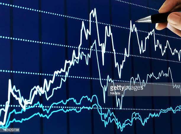 証券チャート比較