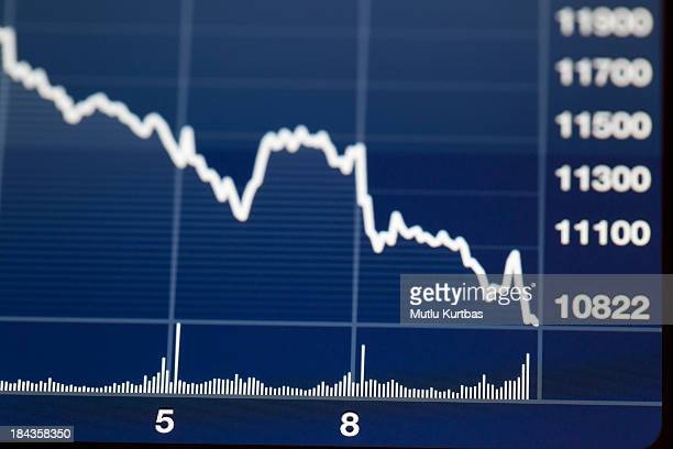 Gráfico de Stock