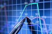 Analyzing stock data concept