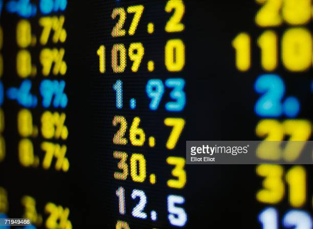 Stock exchange numbers on a screen.
