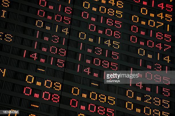 Bolsa de pantalla muestra de cifras financieras