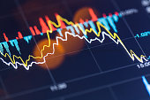 stock  graphy on screen http://i1298.photobucket.com/albums/ag50/nanoqfu/financial%20_zpsmioxqtyg.jpg