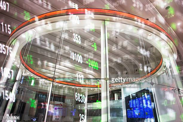 Stock index with Tokyo stock exchange