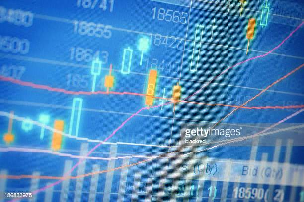Stock Market Chart on Screen