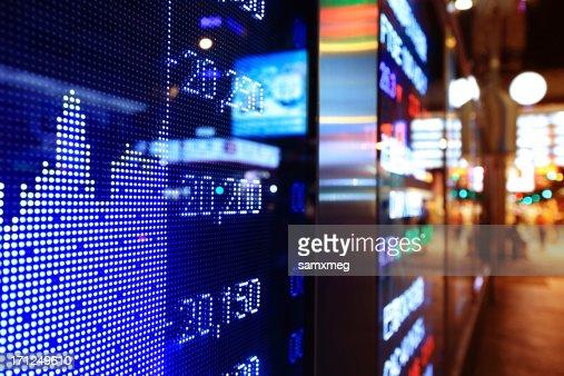 Stock market charts