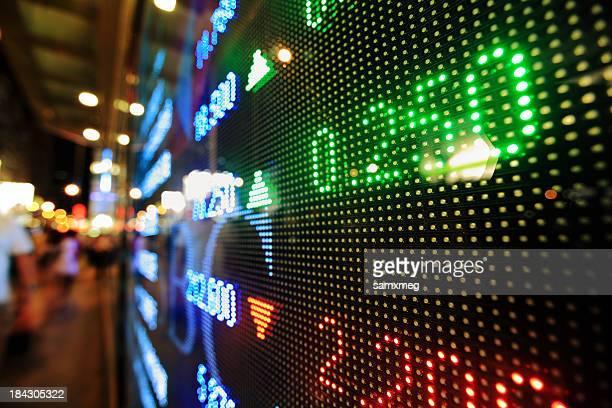 Stock market Diagrammen