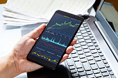 Stock market data on moblie phone