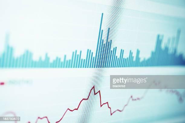 Datos de la bolsa