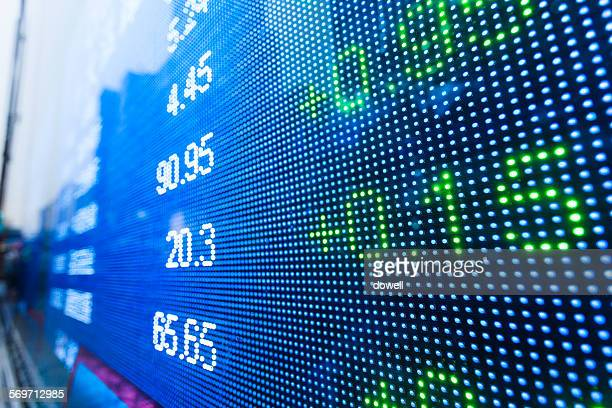 Stock market display screen board