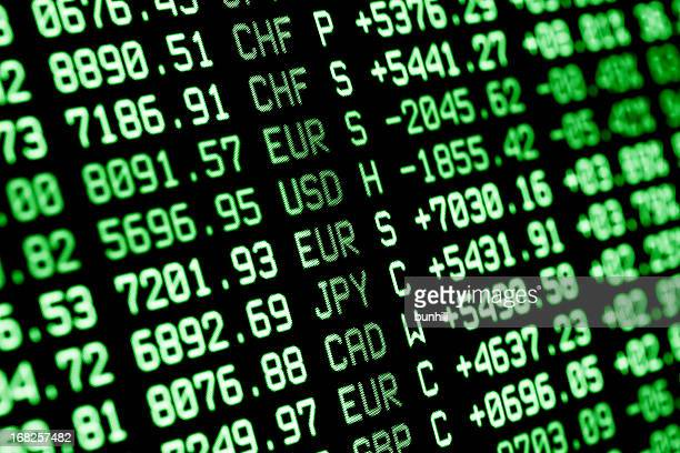 Stock market screen in green and black