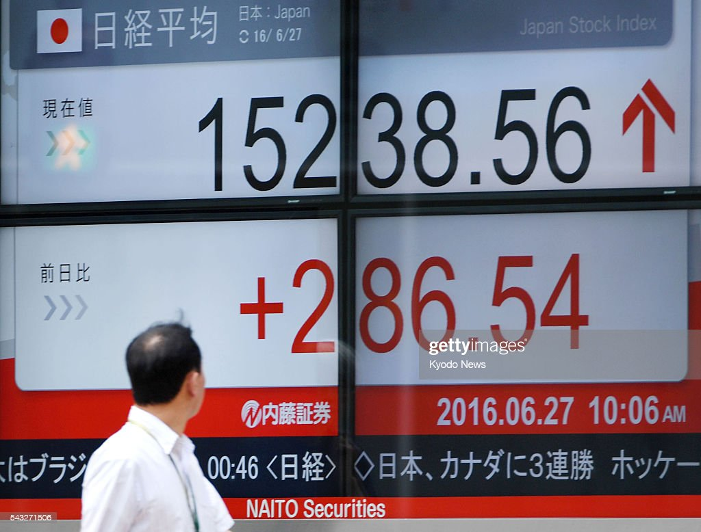 A stock price board in Tokyo shows Japan's key Nikkei stock index gaining nearly 300 points to the 15,200 level in the morning of June 27, 2016. Japanese stocks moved higher after they plunged on June 24 following the British decision to leave the European Union in a referendum.