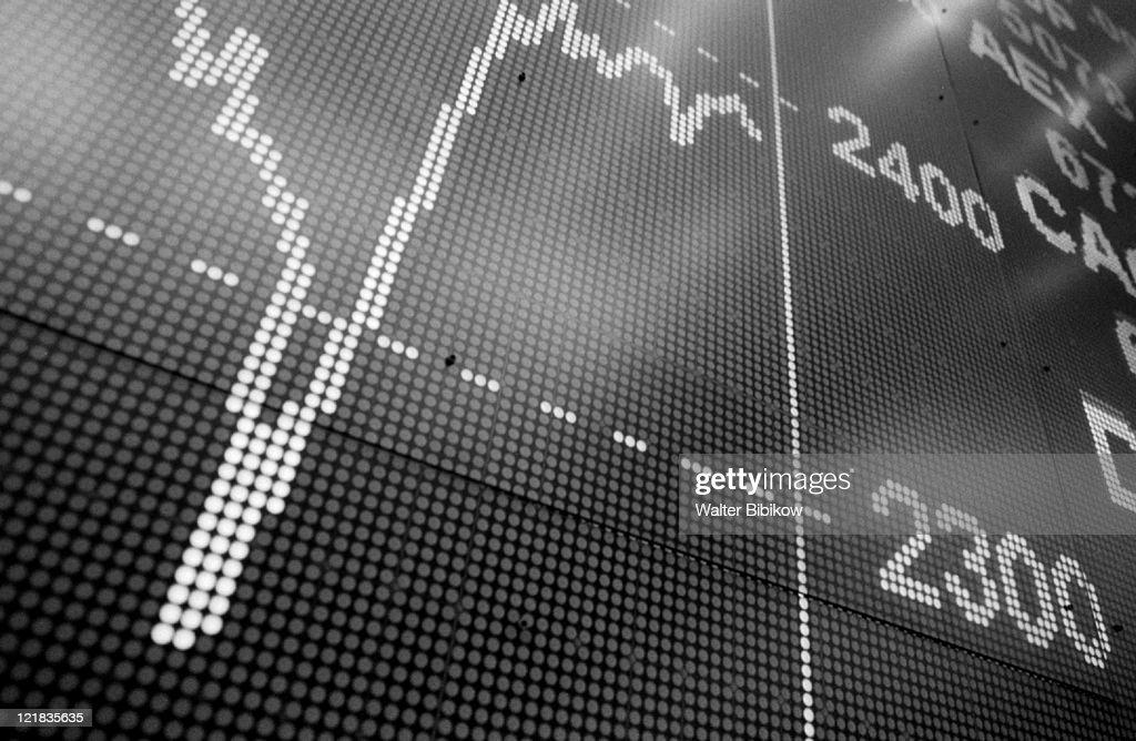 Stock Quote Board, Borse