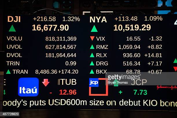 A stock ticker shows a day of gains for The Dow Jones Index on the floor of the New York Stock Exchange on October 23 2014 in New York NY With news...