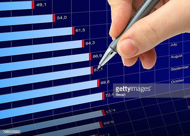Stocks and Financial Data