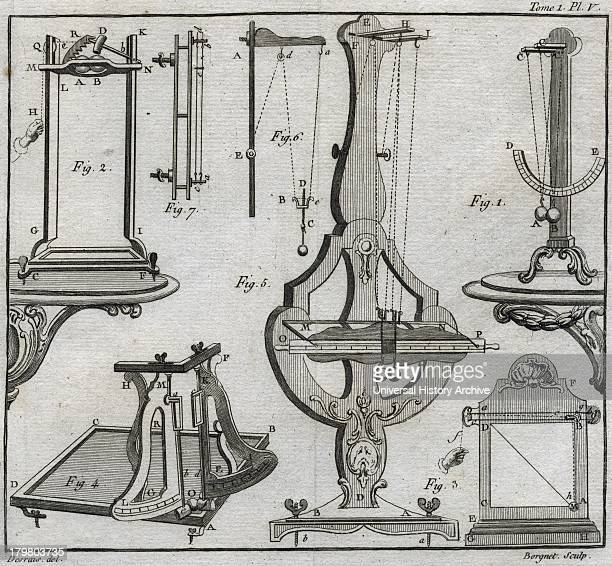 Newton's percussion pendulum 2 Nollet's percussion hammer and falling frame 5 Mariotte's percussion pendulum Engraving 1775
