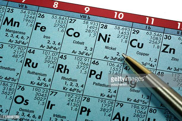 Studying the periodic table