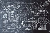 Chalkboard with creative business sketch. Success concept