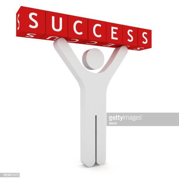 Erfolg wird