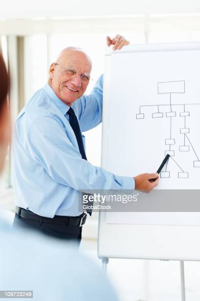 Successful business man pointing at whiteboard in office