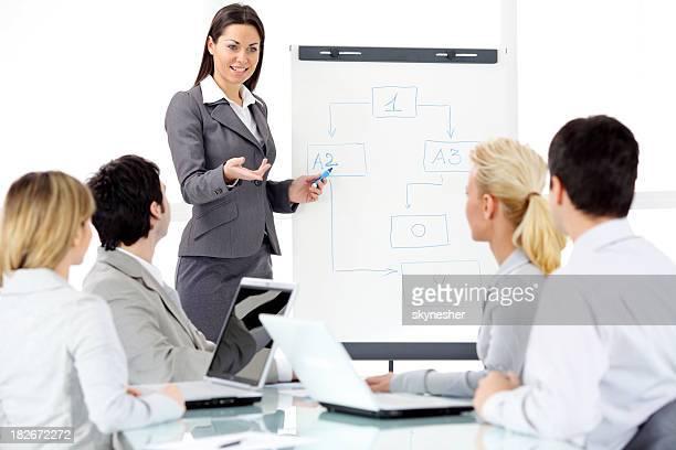 Di successo donna d'affari dando una presentazione su lavagna a fogli mobili