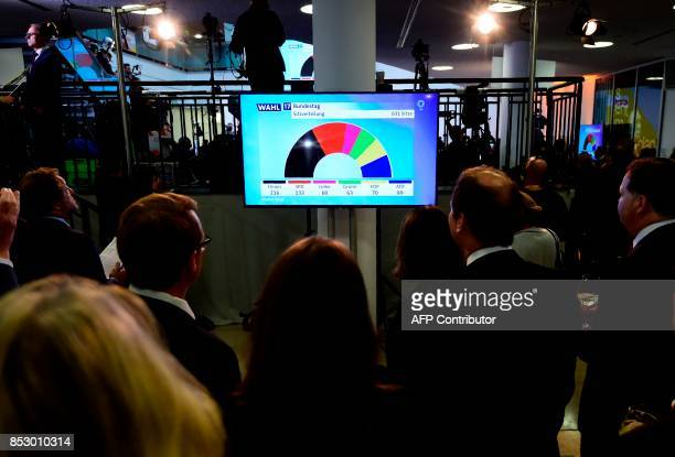 Supporters of the Christian Democratic Union react as exit poll results were broadcasted on public television at an election night event at the...