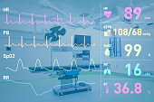 Surgery room and vital sign concept.