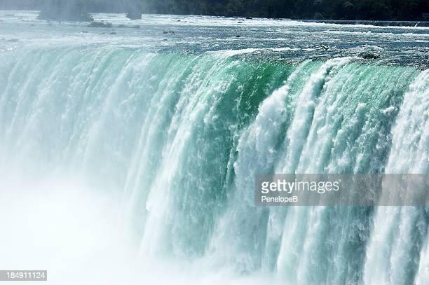 Surging water