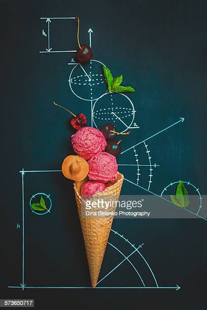 Sweet geometry