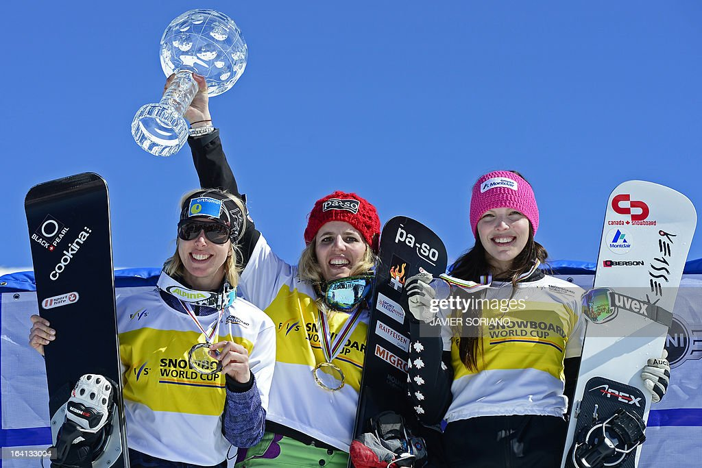 Swiss Patrizia Kummer (C), Austrian Marion Kreiner (L) and Canadian Caroline Calve celebrate on podium of the Ladies' Parallel­ World Cup during the World Cup Snowboard and FreeStyle Super finals at Sierra Nevada ski resort near Granada March 20, 2013. Swiss Patrizia Kummer won the World Cup ahead of Austrian Marion Kreiner and Canadian Caroline Calve.