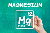 Symbol for the chemical element magnesium