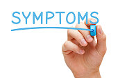 Hand writing Symptoms with blue marker on transparent wipe board.