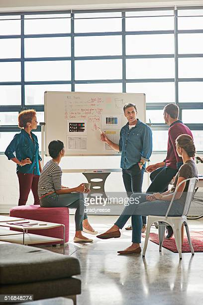 Synergie und Teamarbeit