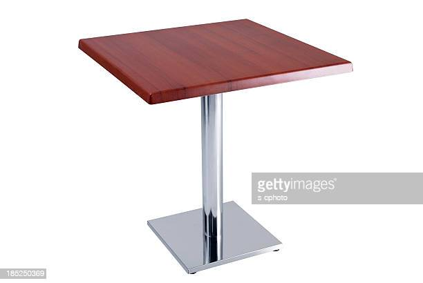Table (Click for more)