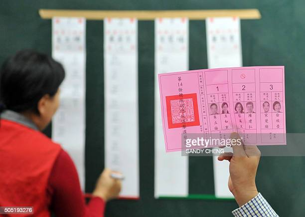 A Taiwan election commission staff reads out the result of a ballot as they count votes at a polling station in Taipei on January 16 2016...