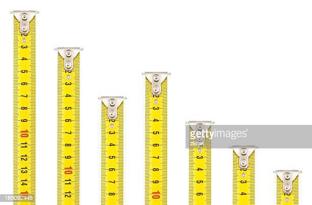 Fita medidas-queda de gráfico de barras