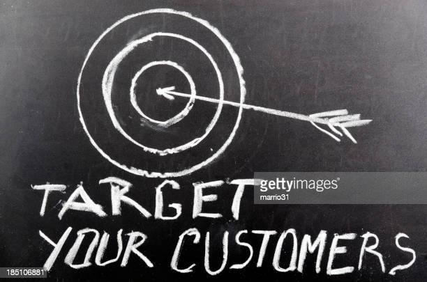 target Ihre Kunden