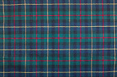 Scottish tartan background a checked plaid weave pattern with red, green blue and yellow colours.
