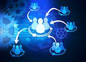 team cooperation diagram