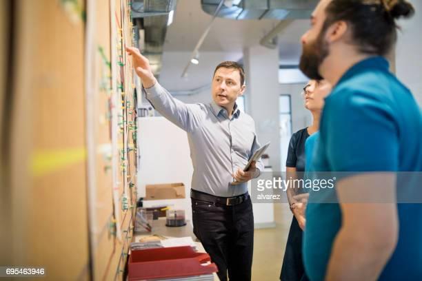 Team von Fachleuten Treffpunkt vor Plantafel in Druckerei