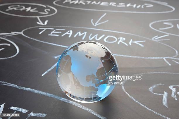 Teamwork flowchart on a chalk board