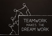 Concept of a business team working together to accomplish their dream drawn with chalk on blackboard. Teamwork makes the dream work concept.