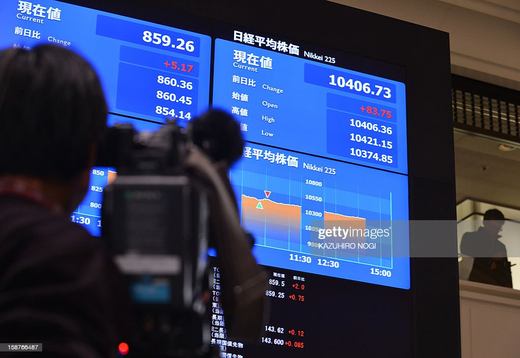 A television cameraman films a share price index on the last trading day of 2012 at the Tokyo Stock Exchange in Tokyo on December 28, 2012. The Nikkei ended the last trading day of the year up 0.70 percent, or 72.20 points, closing at 10,395.18, its best finish since Japan's quake-tsunami disaster in 2011, and up 22.9 percent over the past year.