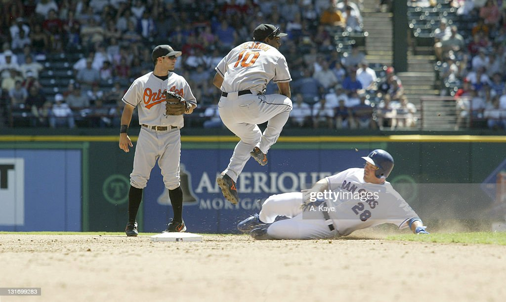 Texas Rangers <a gi-track='captionPersonalityLinkClicked' href=/galleries/search?phrase=Kevin+Mench&family=editorial&specificpeople=207129 ng-click='$event.stopPropagation()'>Kevin Mench</a> is forced out second as Orioles <a gi-track='captionPersonalityLinkClicked' href=/galleries/search?phrase=Miguel+Tejada&family=editorial&specificpeople=202227 ng-click='$event.stopPropagation()'>Miguel Tejada</a> completes a 4-6-3 double play of the 7-6 win over the Texas Rangers at Ameriquest Stadium in Arlington, Texas on August 29, 2004.
