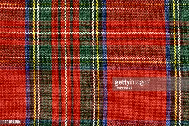 Texture en bouche : Chemise à motif écossais